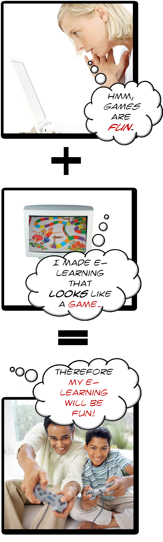 Games are fun + I made e-Learning that looks like a game = Therefore my e-Learning will be fun!