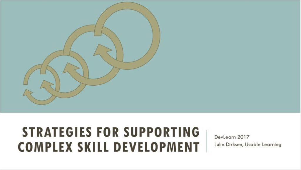 Title Slide from Complex Skill Development Presentation